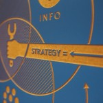 marketing-board-strategy